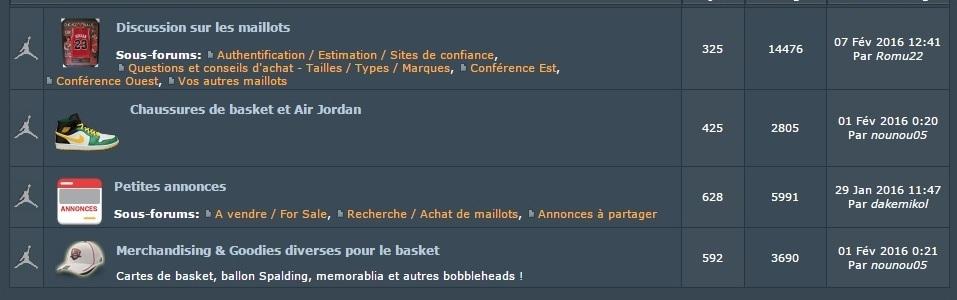 forums 3