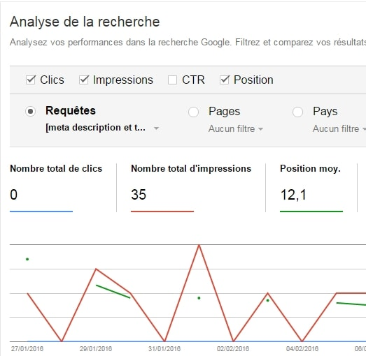 google search console mot-cle page